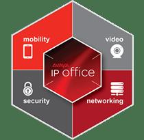 Avaya IP Office 9.0