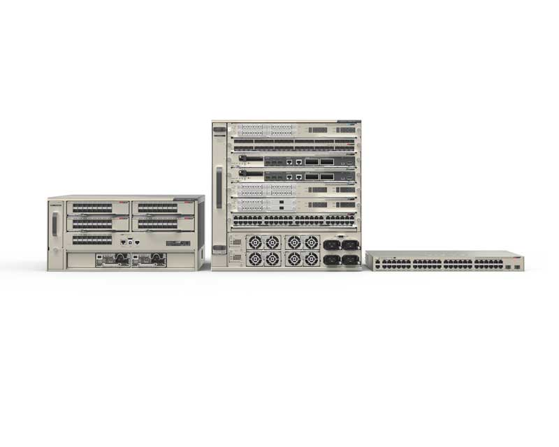 Cisco 6800 Series