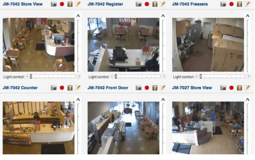 Restaurants Physical Security Solutions