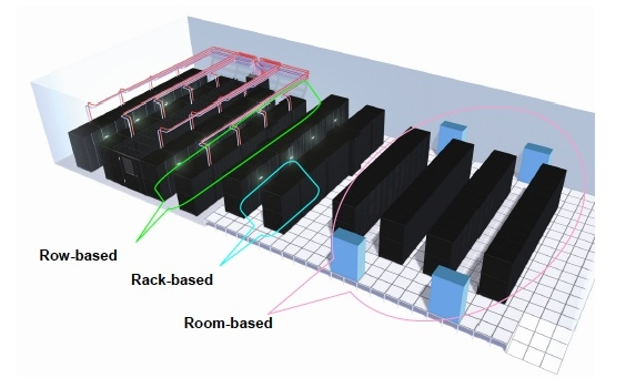 Room Based Cooling Systems