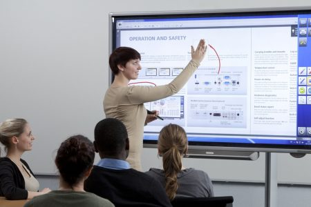 Interactive whiteboard display